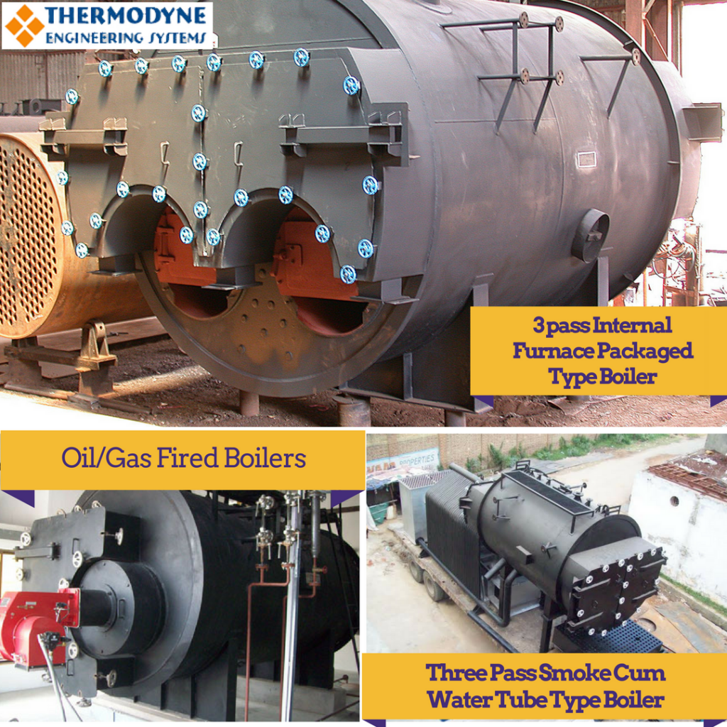 Industrial Steam Boiler Insulation | Importance &Requirement |Thermodyne
