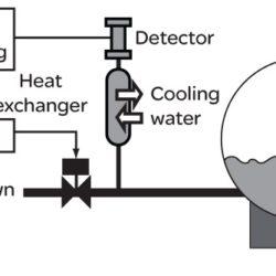 boiler-blowdown