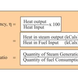 boiler efficiency calculation