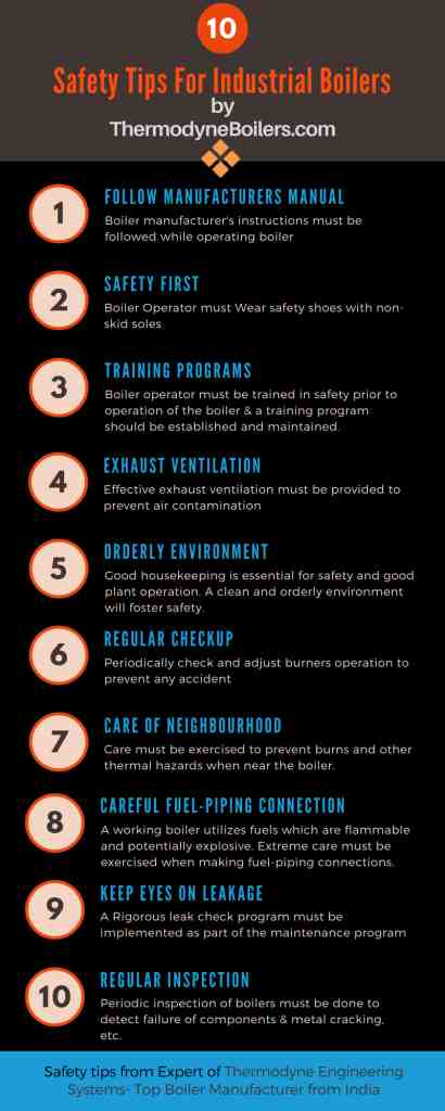 Boiler Safety Precautions | How To Reduce Steam Boiler Risk|Thermodyne