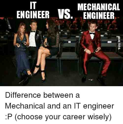 Mechanical Engineer downside
