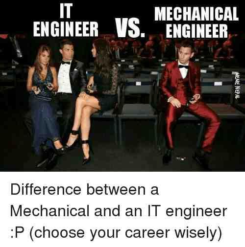 Mechanical Engineer downside