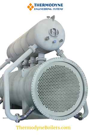 Waste Heat Recovery Boilers | Wastetherm | Thermodyne Boilers