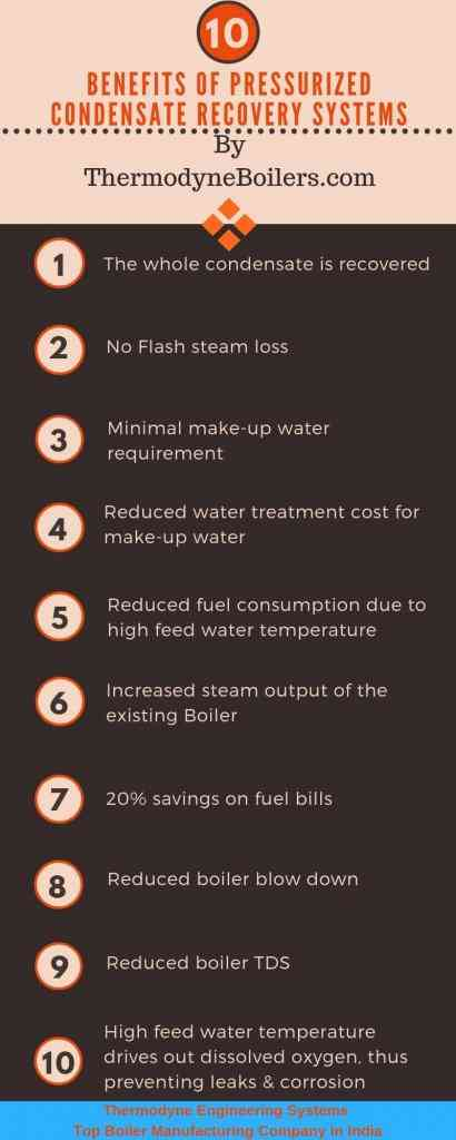 10 benefits of Pressurised Condensate Recovery Module (PCRM)